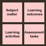 A square window with four panes, in which are written: Subject matter, Learning outcomes, Learning activities, Assessment tasks.